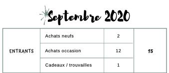 Tableau récpitulatif Septembre 2020
